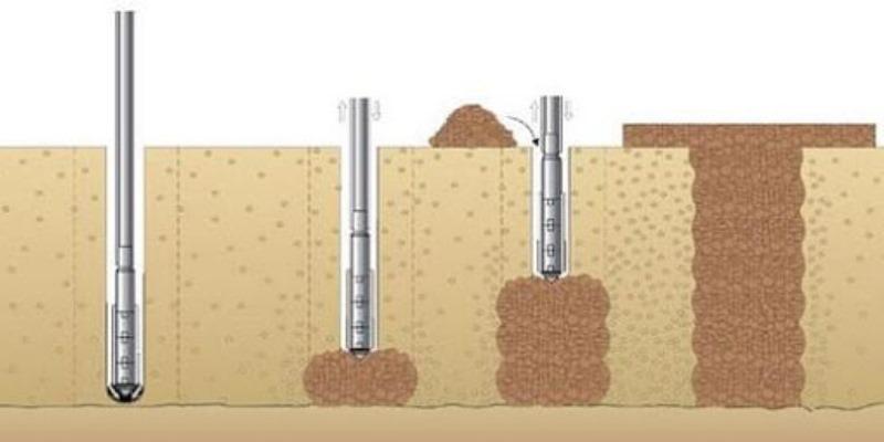 بهسازی خاک به روش تراکم ارتعاشی